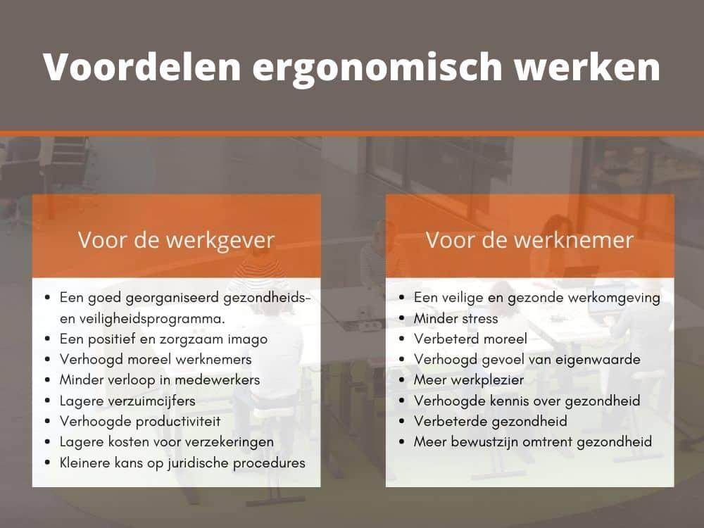 Voordelen ergonomisch werken
